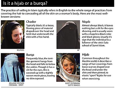 Islamic jurisprudence and porn